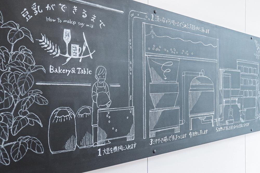東府やResort&Spa−Izu:豆乳工房